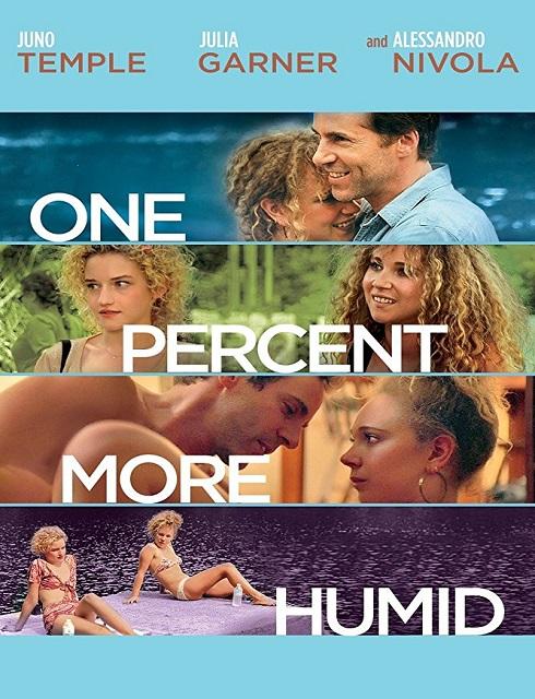 فيلم One Percent More Humid 2017 مترجم اون لاين